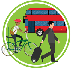 Icon of a bus, a bike and a commuter walking to work to show how a workplace parking levy will encourage new ways of travelling to work
